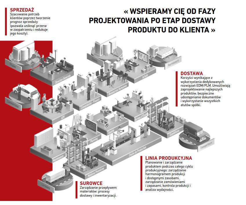 system-erp-dla-produkcji-firma